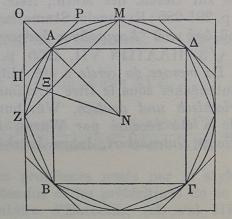 Archimède approxime un cercle par des polygones