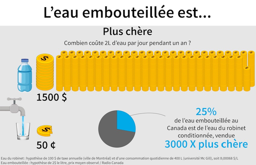 DDR-Bouteille-Infogra1
