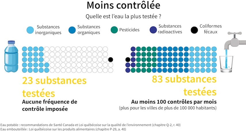 DDR-Bouteille-Infogra2