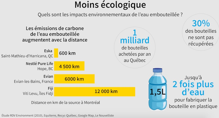 DDR-Bouteille-Infogra3